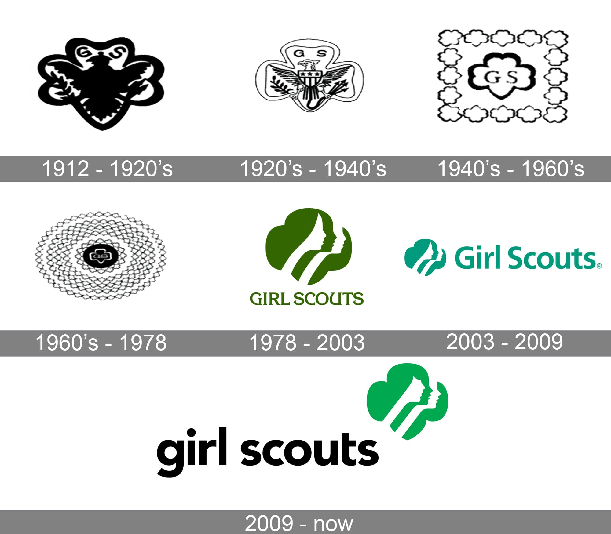 Girl Scout Logo history