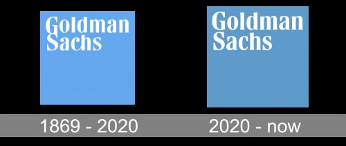 Goldman Sachs Logo history