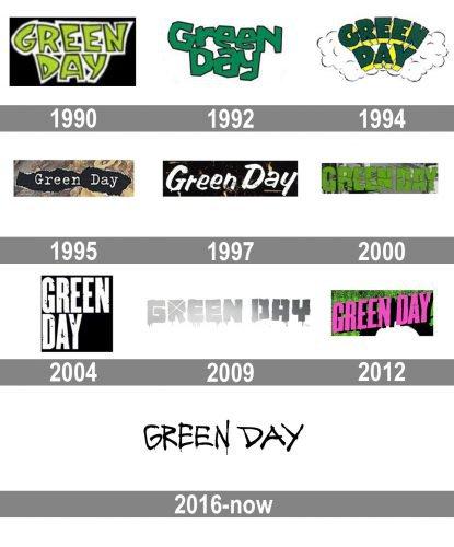 Green Day Logo history