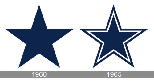 logo Dallas Cowboys history