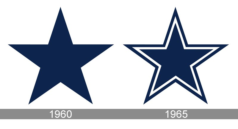 Dallas Cowboys Logo Dallas Cowboys Symbol Meaning History And