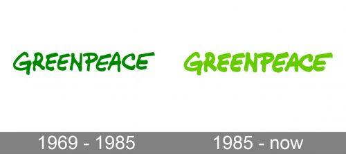 Greenpeace Logo history