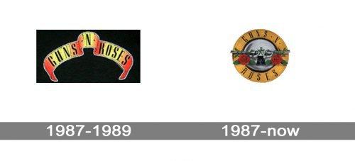 Guns N' Roses Logo history