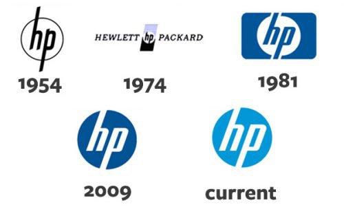 HP Logo Meaning history