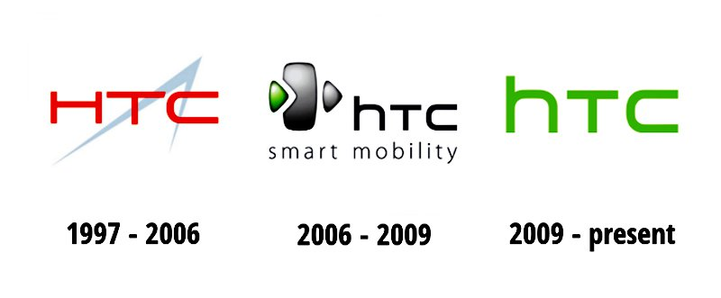 htc logo  htc symbol meaning  history and evolution