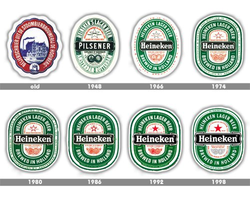 Heineken Logo Meaning history