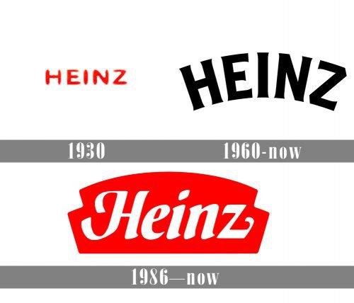 Heinz Logo history