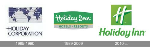 Holiday Inn Logo history