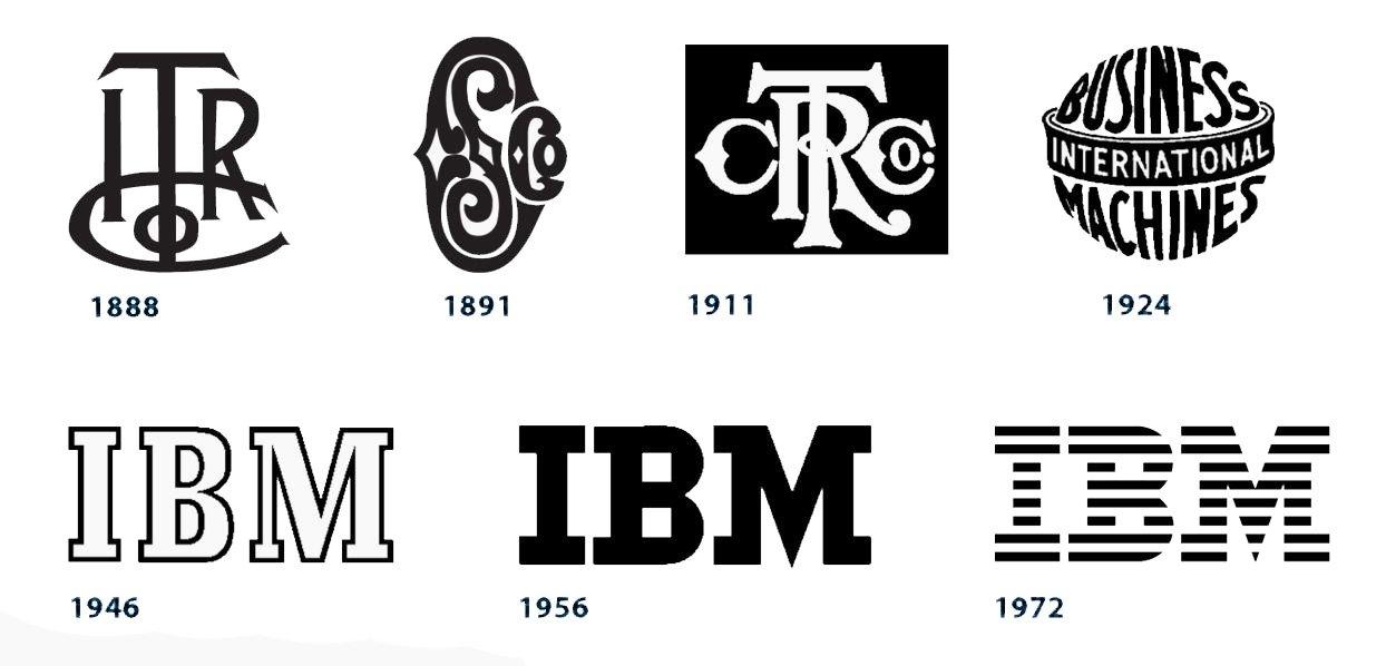 Ibm Logo International Business Machines Symbol