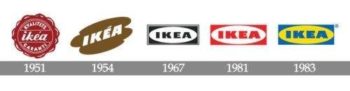 IKEA-Logo-history