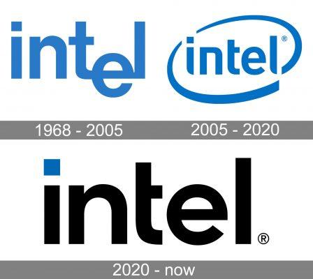 Intel Logo history