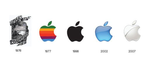 iPad Logo Meaning and history