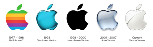 iPhone logo history