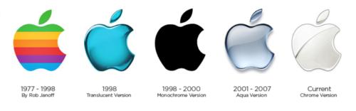 iPhone logo history