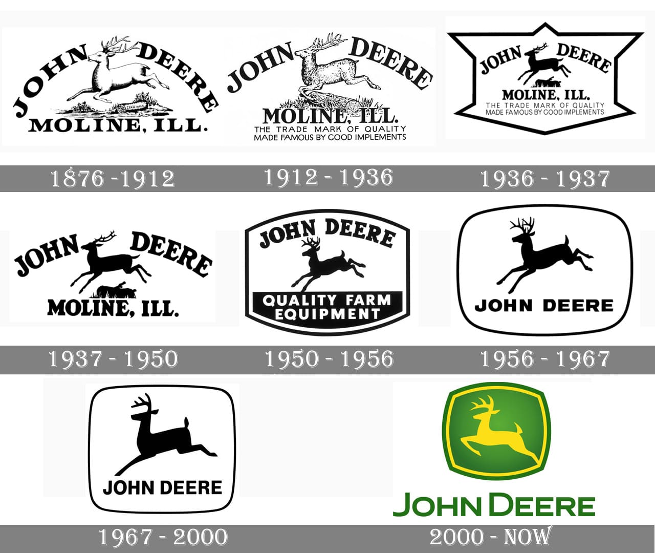 Image result for history of John Deere logos