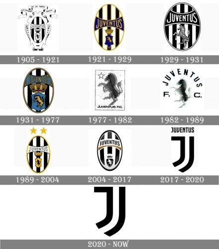 Juventus Logo history