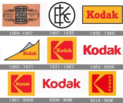 Kodak Logo And Symbol Meaning History Png
