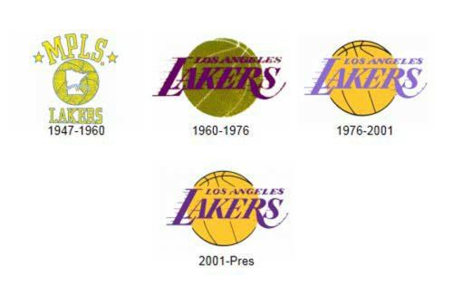 Lakers Logo history