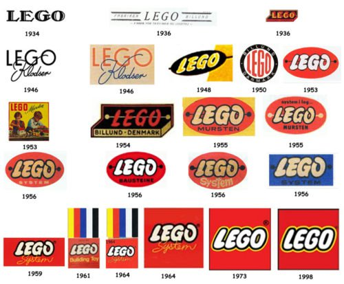Lego Logo history