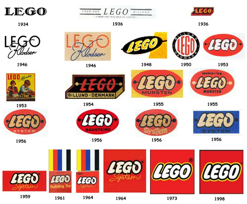 Lego Logo, Lego Symbol Meaning, History and Evolution