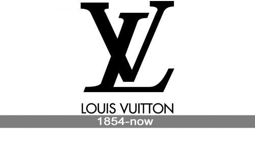 Louis Vuitton Logo history