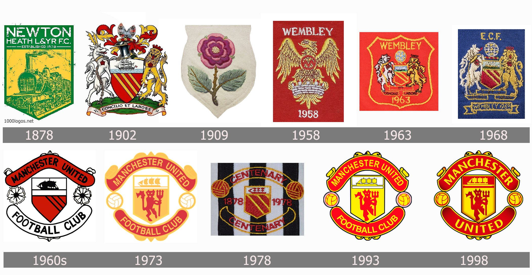 a history of the manchester united football club Many of you might know the history of our beloved club, but for some of our newer members (and supporters), here is the first, brief instalment of the history of.