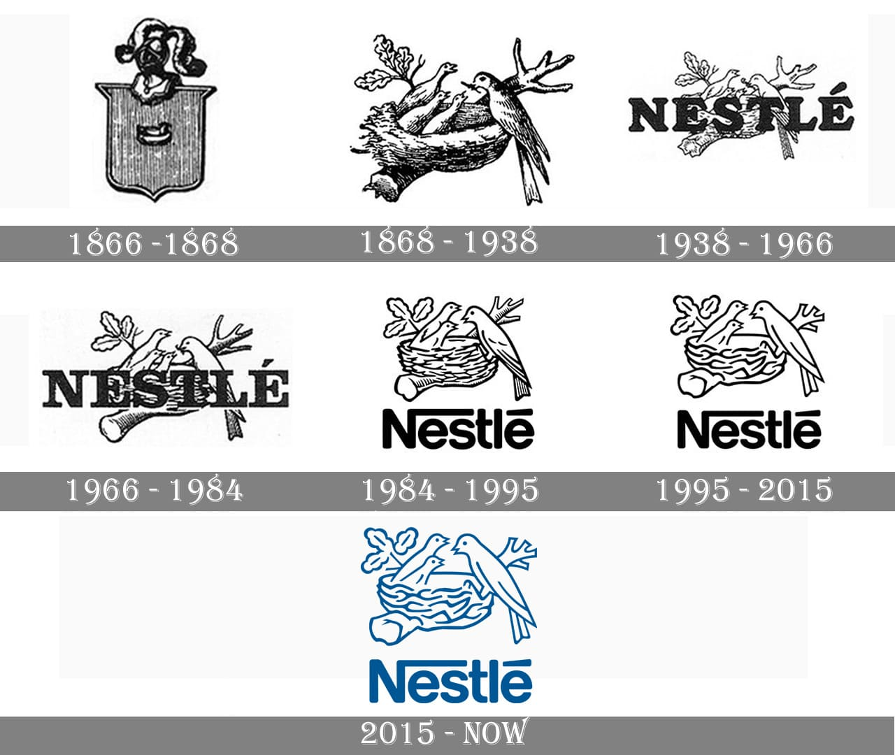 Nestle Logo Symbol Meaning History And Evolution