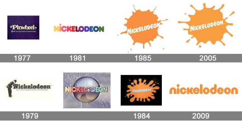Nickelodeon Logo Nickelodeon Symbol Meaning History And