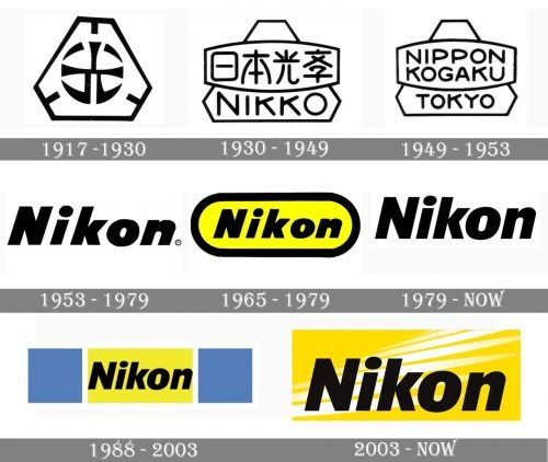 Nikon Logo history