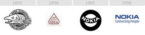 Nokia Logo history