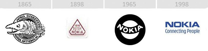 Nokia Symbol Nokia Logo, Nokia Symb...