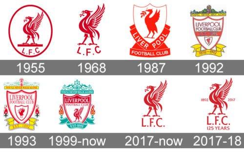Liverpool Logo history