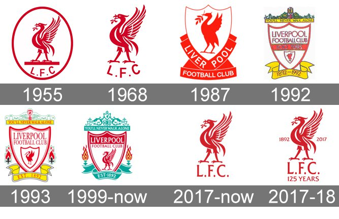 Liverpool logo and symbol, meaning, history, PNG