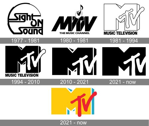 MTV Logo history