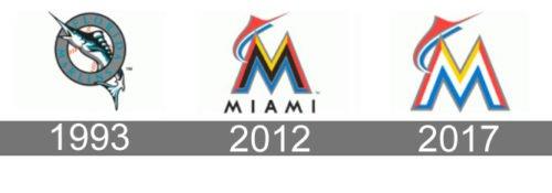 Miami Marlins Logo history