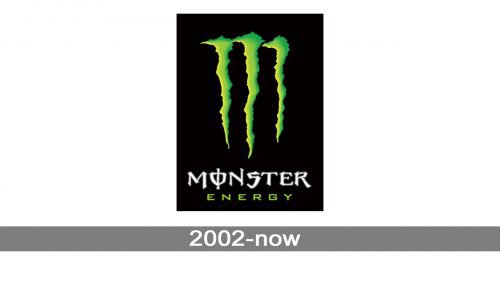 Monster Energy logo history