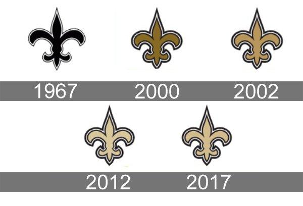 New Orleans Saints Logo New Orleans Saints Symbol Meaning History