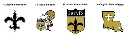 New Orleans Saints Logo history