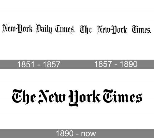New York Times Logo history
