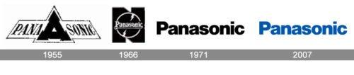 Panasonic Logo history