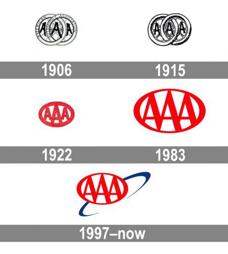 AAA logo history