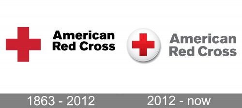 American Red Cross Logo history