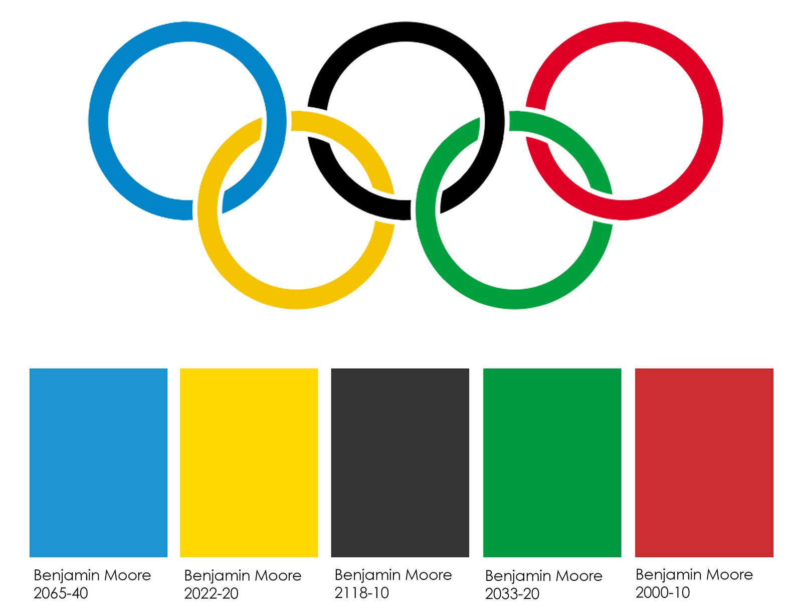 Colour Rings Olympic Flag