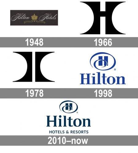Hilton Logo history