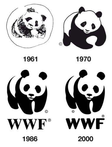 History WWF logo