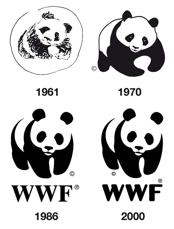 Wwf Logo Wwf Symbol Meaning History And Evolution