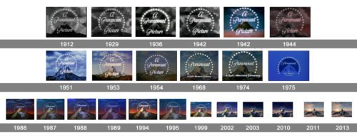 Logo Paramount Pictures history