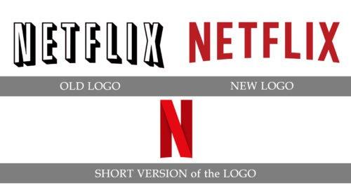 Netflix Logo history