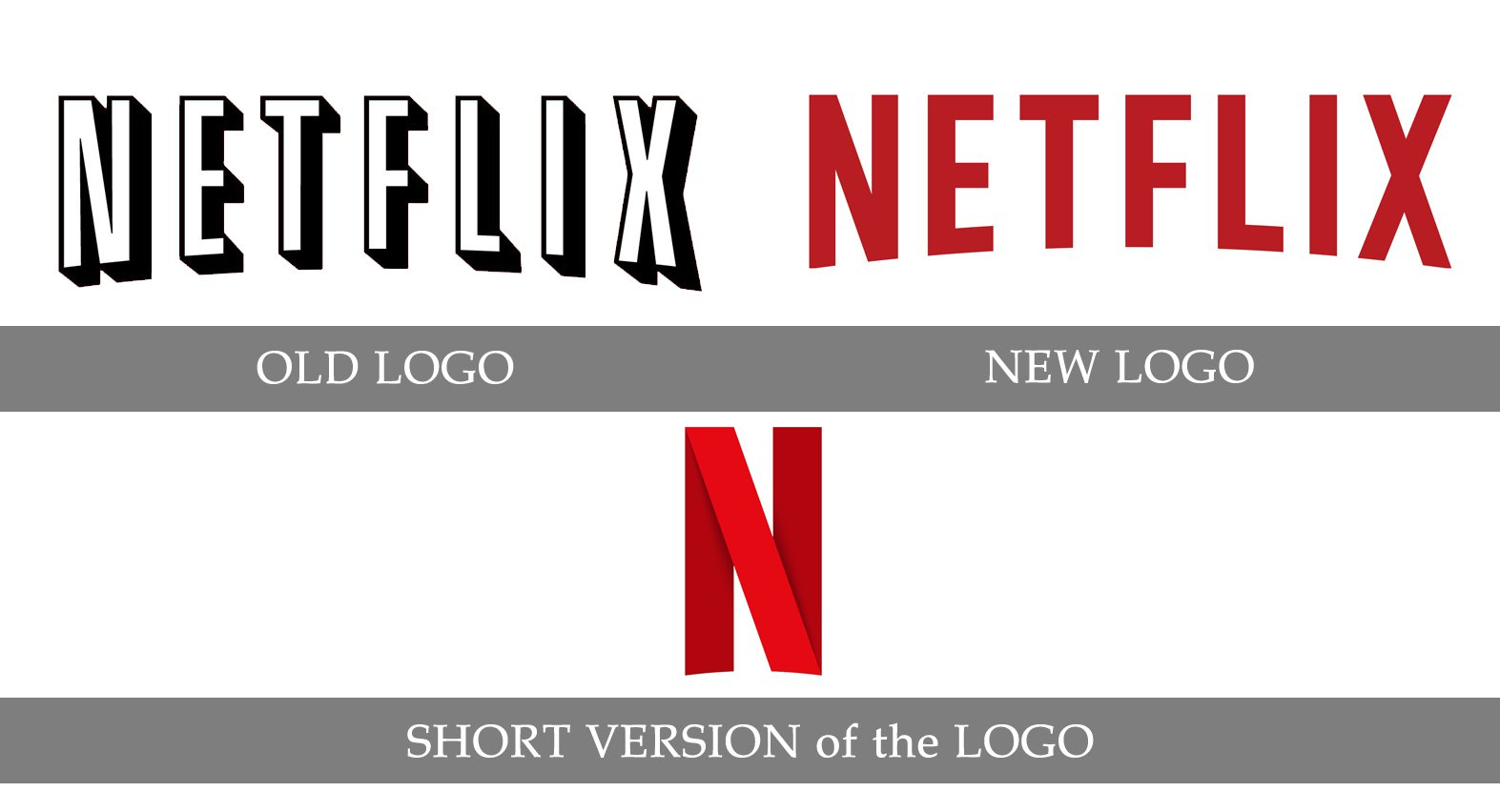 49c69c005f5f Meaning Netflix logo and symbol