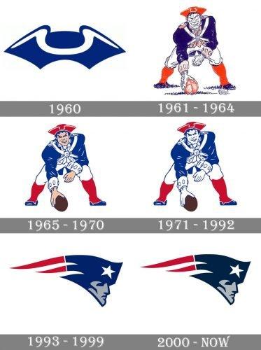 New England Patriots Logo history